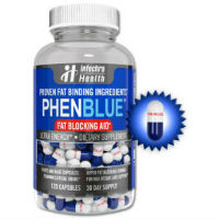 PHENBLUE Review